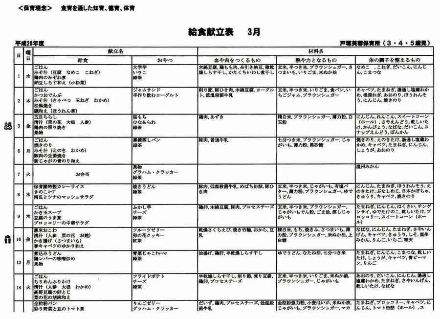横浜の認可保育所、土曜給食提供せず 日誌に虚偽報告