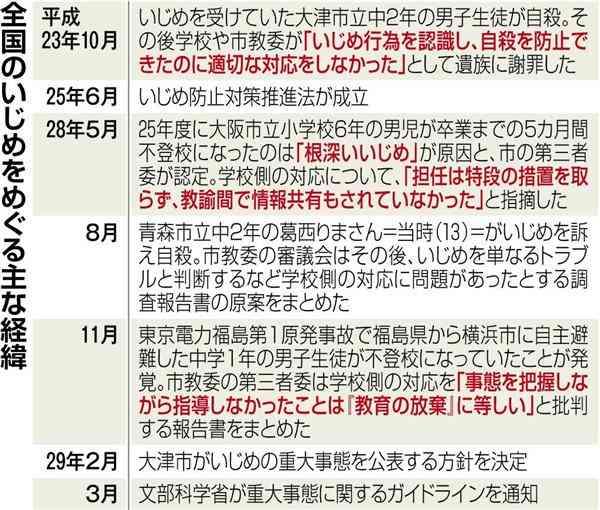 「話を聞いてください」何度も…担任がいじめ放置 女児が不登校に 大津の市立小、教員の薄い意識(1/4ページ) - 産経WEST