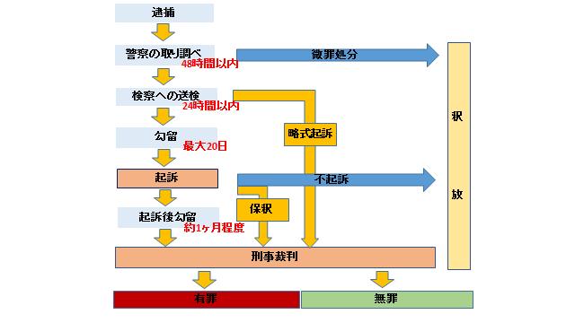 【千葉・9歳女児殺害】殺人や強制わいせつ致死罪などで起訴 渋谷被告、供述拒み続け捜査終結