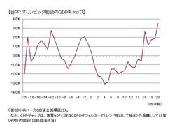 2020年東京五輪の経済効果を1984年以降の開催国から見る 財政規律と国民意識変化が経済効果を最大化する WEDGE Infinity(ウェッジ)