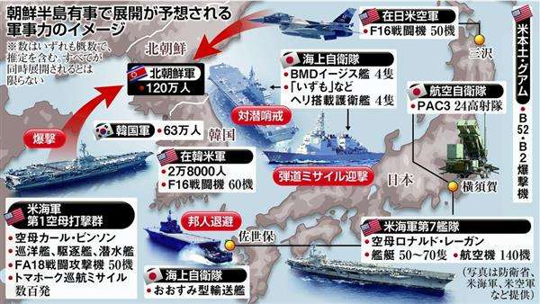 【北朝鮮情勢】日米の有事態勢は 米軍は空母増派が「サイン」…北の核施設など限定攻撃か 自衛隊は対潜水艦戦や後方支援を想定 - 産経ニュース