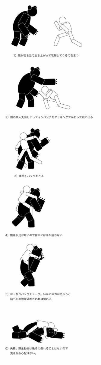 クマに襲われ?61歳死亡=タケノコ採りの山で―秋田