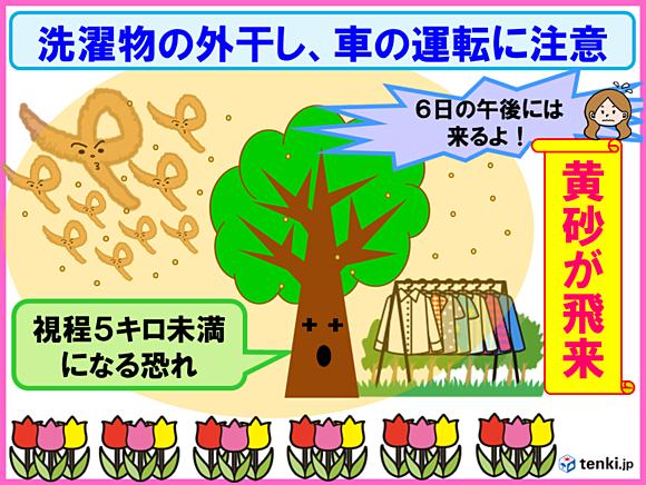 6日午後から黄砂飛来 7日にかけ注意(日直予報士) - 日本気象協会 tenki.jp