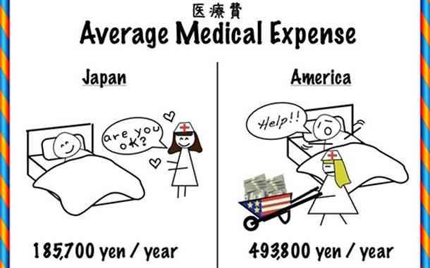 マジか!?アメリカで骨折したら医療費の請求が2000万円!「アメリカでは絶対に無茶なことしちゃダメだよ…」