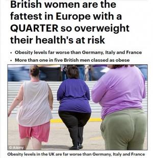 「デブ女ばかりだから男がゲイに」英女性の肥満を露記者が痛烈批判