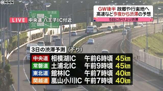 あすからGW後半 高速は今夜から渋滞予想