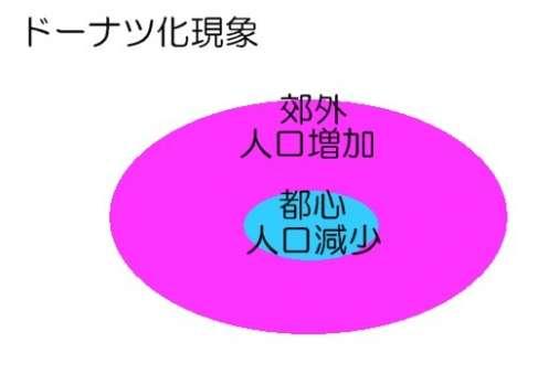 """大阪市内に高層マンション続々も…児童急増で""""教室足りない"""""""