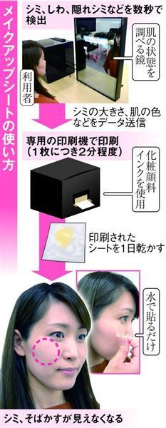 パナソニック世界初、顔のシミ隠せる極薄シート開発 来年3月にも販売開始