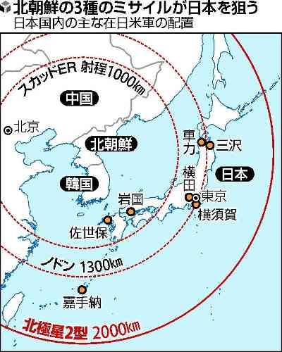 北朝鮮、「北極星2」実戦配備へ…日本へ脅威 : 国際 : 読売新聞(YOMIURI ONLINE)