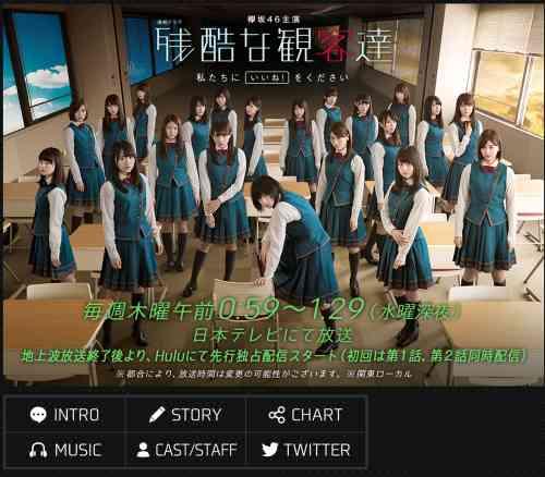 欅坂46が出演するドラマ『残酷な観客達』がクソつまらないと話題に ファンからも酷評の嵐 | ゴゴ通信