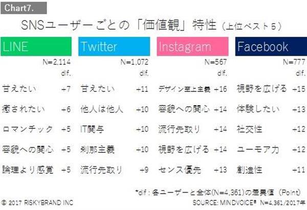 Facebook、
