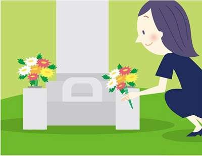 お墓参りって行きますか?