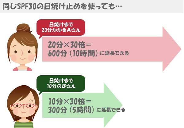 【5月】今月のコスメトピ