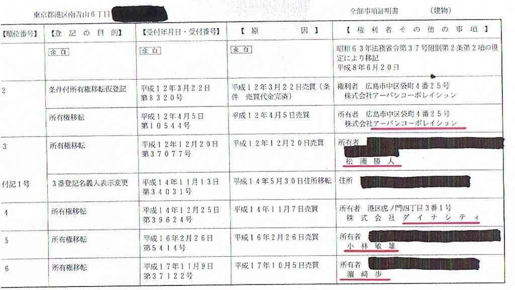 浜崎あゆみが売りに出した「南青山の大豪邸」、その売却額