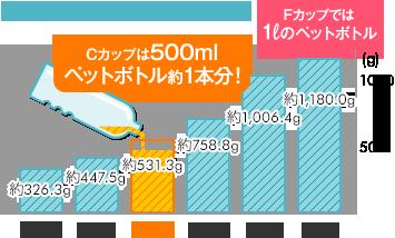 高橋真麻、体重が「四捨五入したら60kg」に