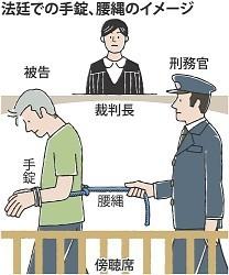 法廷で手錠「人権侵害」…アンケート開始