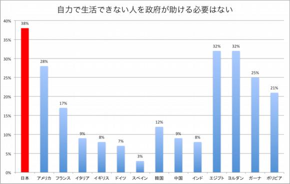 日本人論 - にじ魂