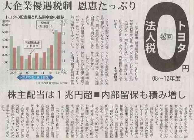 トヨタが「空飛ぶ車」開発に出資 東京五輪の聖火台目指す