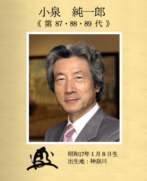 日本人の9割は知っていそうな有名人