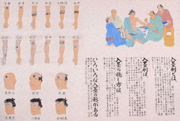 額や腕に恥ずかしい紋様を入れられてしまう。江戸時代の「入墨刑」に関する事実