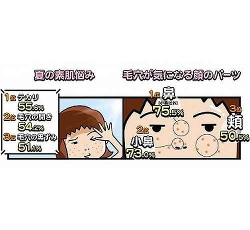 ついついやっちゃう後悔ケア「毛穴汚れを…」   Narinari.com