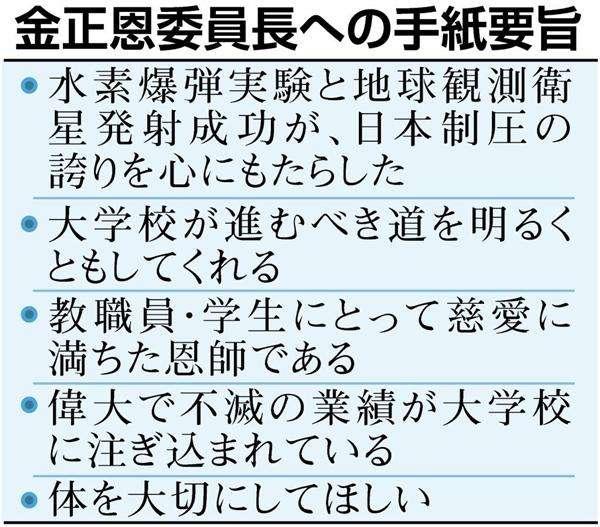 都内の朝鮮大学校「日米を壊滅できる力整える」 金正恩氏に手紙、在校生に決起指示(1/2ページ) - 産経ニュース