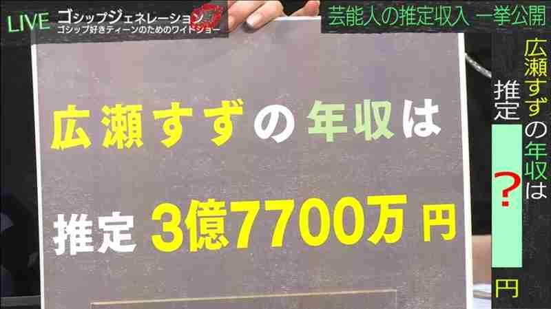 広瀬すずは年収3億超え、ブルゾンちえみは5カ月2,000万? 芸能レポーターが推測