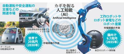 グーグル(Google)が東大で「青田買い」、人工知能研究の院生らをリクルート : SIerブログ