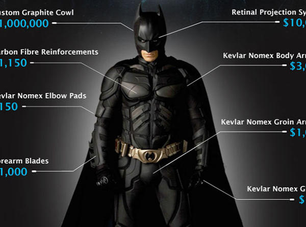 『バットマン』になるためには費用がどれくらいかかるのか? - ViRATES [バイレーツ]