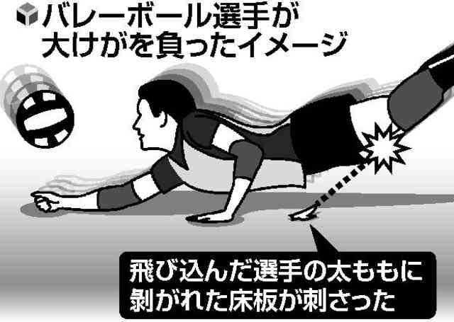 バレー合宿、剥がれた床板が太ももに刺さる…慶大バレーボール部の男子部員が大けが
