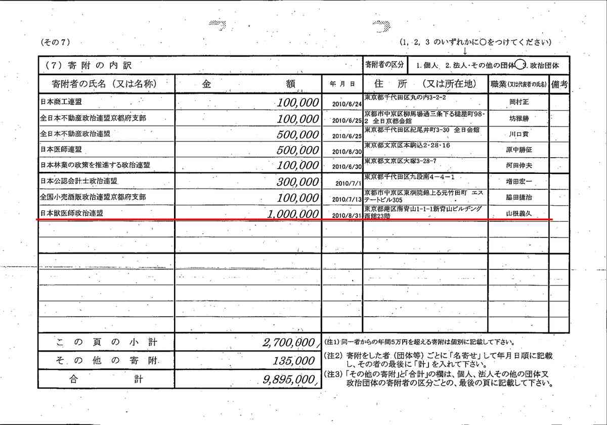 速報!民進党・福山哲郎議員も獣医師政治連盟から100万円の献金を受け取っていた! | KSL-Live!