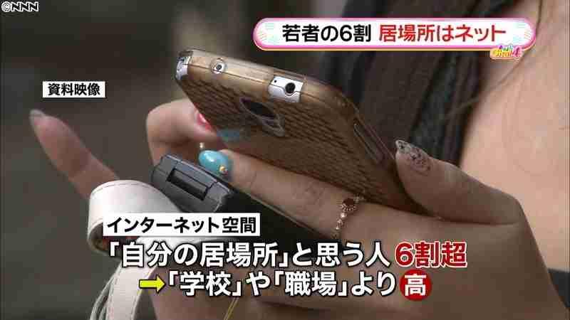 若者6割超 ネット空間が「自分の居場所」(日本テレビ系(NNN)) - Yahoo!ニュース