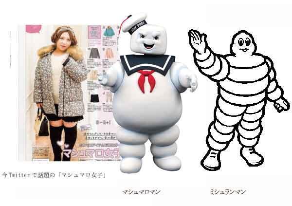 自分と体型が似てるキャラクター