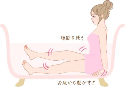 お風呂での簡単な有酸素運動で足の贅肉おさらば!   深澤 奈央さんのブログ   ブログ - @cosme(アットコスメ)