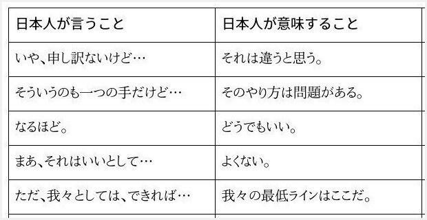 マジか!中国人と日本人の「言葉の受け取り方」は、こんなにも違った | BUZZmag