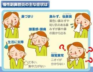副鼻腔炎の方