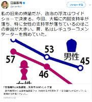【民進党】江田憲司代表代行「政治の浮沈はワイドショーで決まる。朝から夕方まで同じ話題を取り上げ、視聴者に『刷り込み』を行う。今や影響力があるのはテレビなのだ!」 | 保守速報