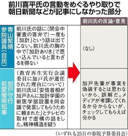 加計問題 朝日「前川証言ありき」 加戸氏発言また無視 (産経新聞) - Yahoo!ニュース