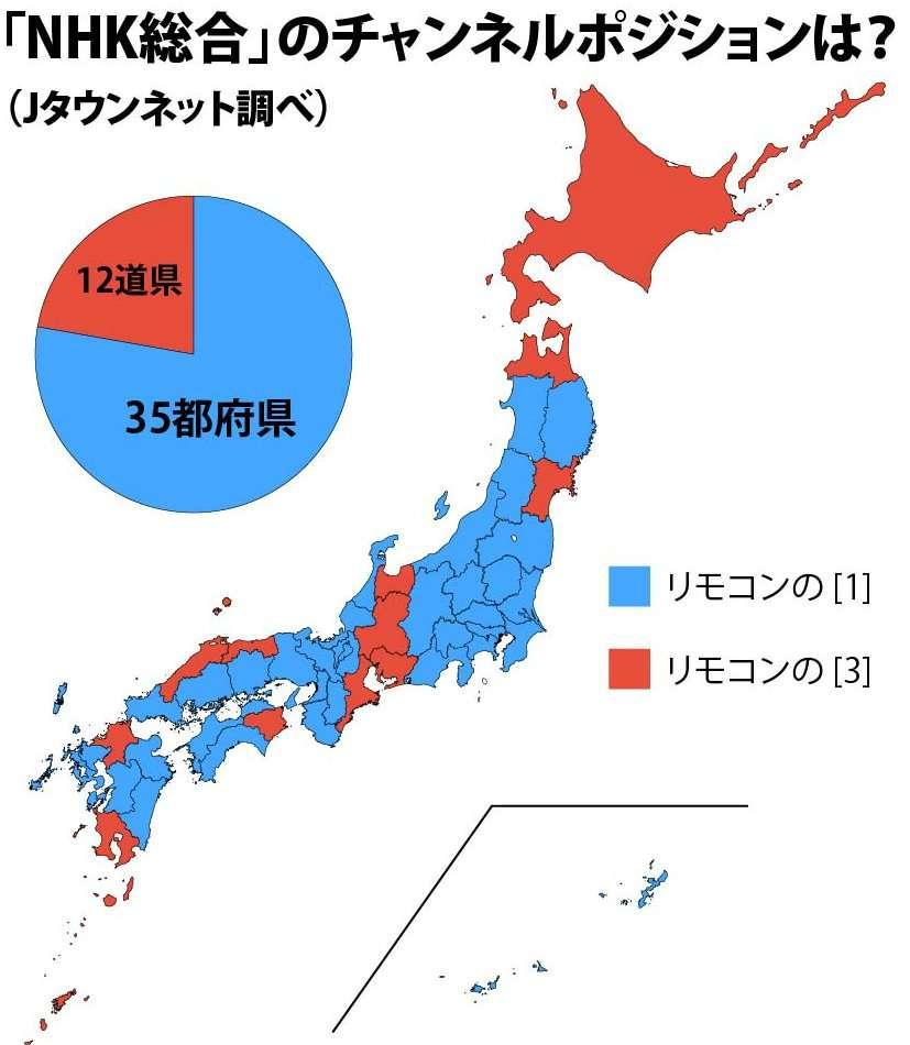 関東&関西のみなさん、「NHK総合=1ch」は全国的な常識じゃないですよ(全文表示) - コラム - Jタウンネット 東京都