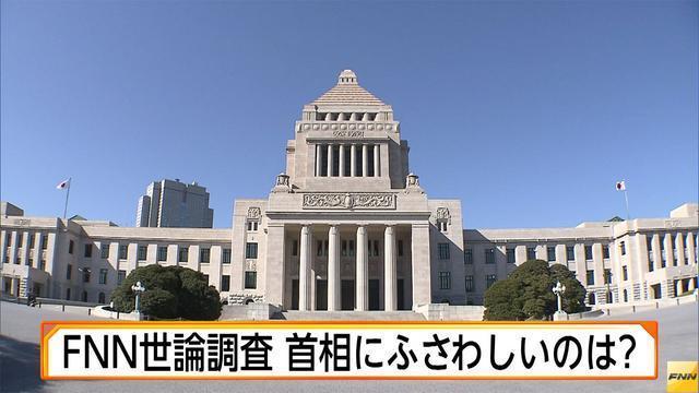 FNN世論調査 首相にふさわしいのは?(フジテレビ系(FNN)) - Yahoo!ニュース