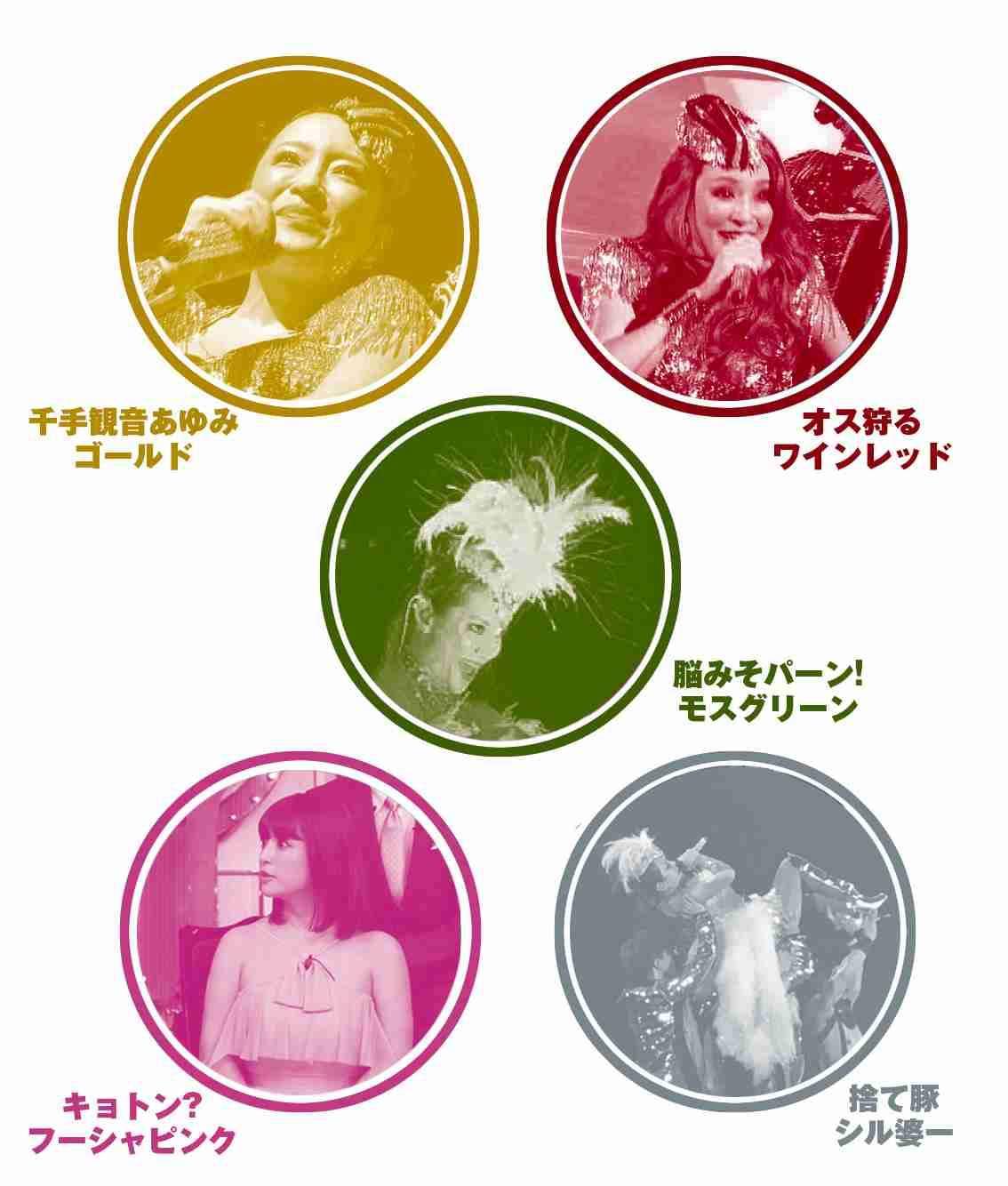 浜崎あゆみが第2全盛期を起こすためには。