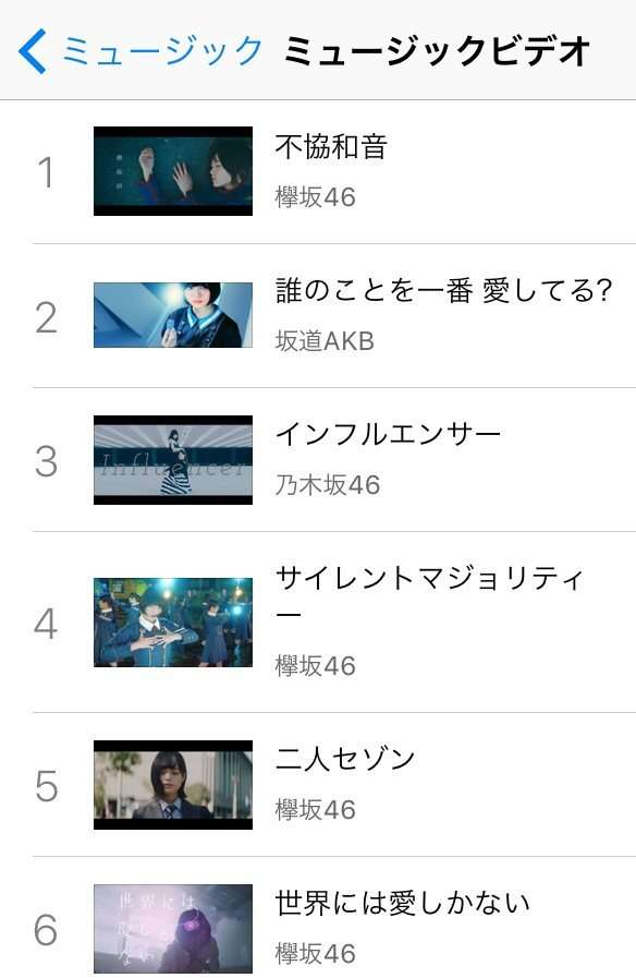 【欅坂46】iTunesトップソングランキングに欅坂46の楽曲が11曲ランクイン、MVは全4シングルが6位以内!デビュー1周年記念ライブ&SONGS特需か   欅坂46まとめラボ