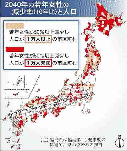 日本人口減、過去最大30万人…8年連続、41道府県で減「少子化、東京一極集中が加速」