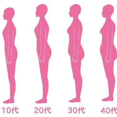 3歳までに『将来の太りやすさ』は決まる!そのメカニズムを検証する - NAVER まとめ