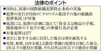 安倍内閣支持率31.9%、第2次安倍政権発足以来の最低を更新 NNNが調査