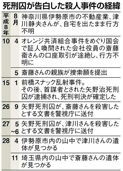 19年前の殺人事件 告白した矢野治死刑囚を逮捕 警視庁 死刑囚逮捕は極めて異例(1/2ページ) - 産経ニュース