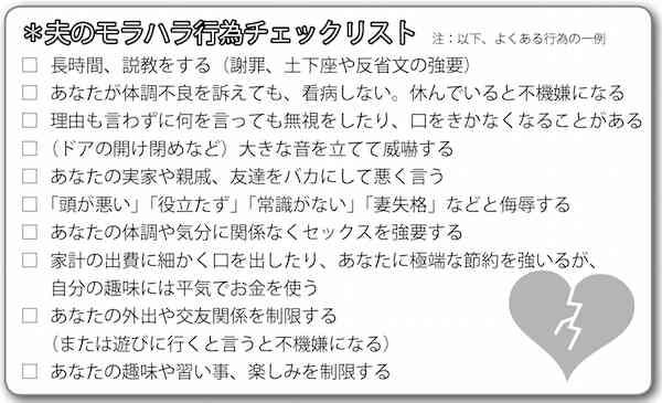 モラハラ男の手口(初期)