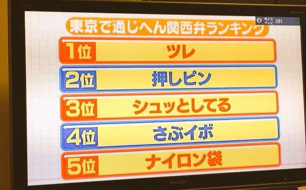 東京で通じない関西弁ランキング「押しピン」「ナイロン袋」「さぶイボ」って何のことかわかる?