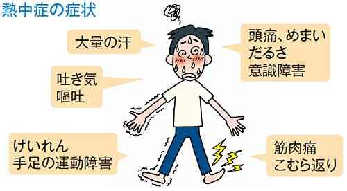 9歳男児が停車中の車内で死亡、熱中症か 奈良市の駐車場