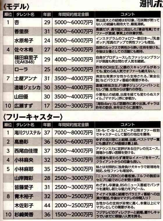 アンジャッシュ渡部健、4億円豪邸をキャッシュで購入
